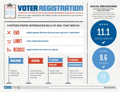 votersuppression_infog-2_700